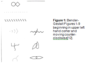 Pin Bender Visual Motor Gestalt Test On Pinterest